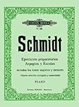 Ejercicios preparatorios, escalas y arpegios Op.16
