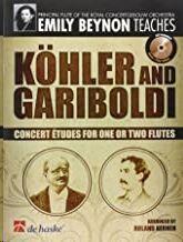 "Emily Beynon Teaches: K""hler and Gariboldi"